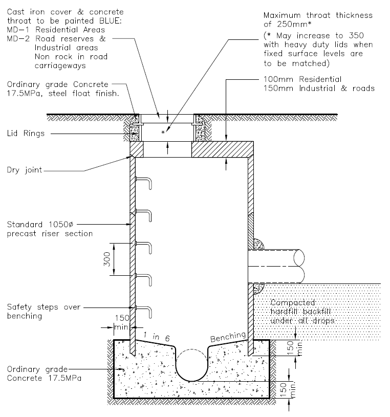 sectional_view_manhole