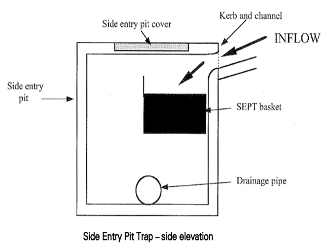 side_entry_channel