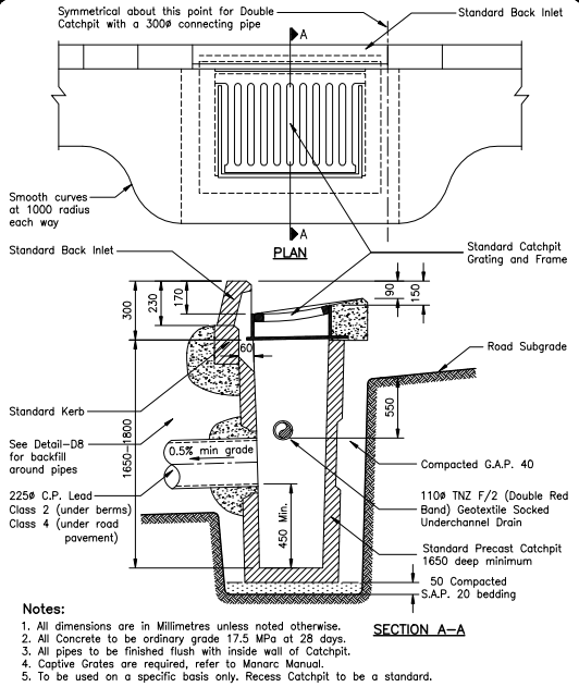 commercial plumbing drain diagram